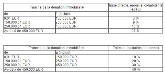 tranche donation - nouveaux tarifs 2016