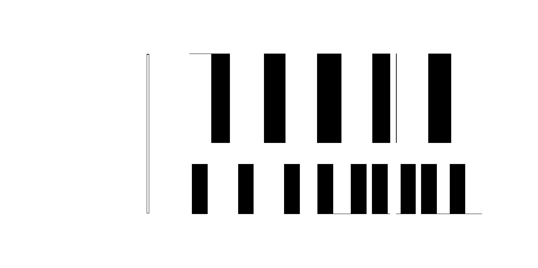 Agence immobilière TOUJAS IMMOBILIER Bordeaux